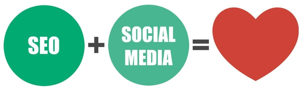 Digital Day - Social Media & SEO workshop (For Beginners)